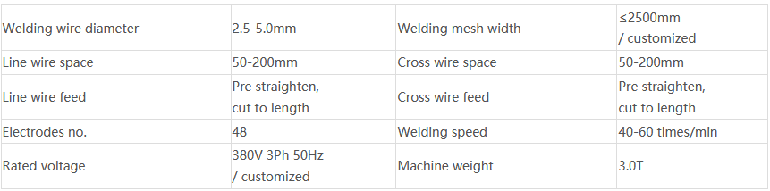 wire mesh machine specification